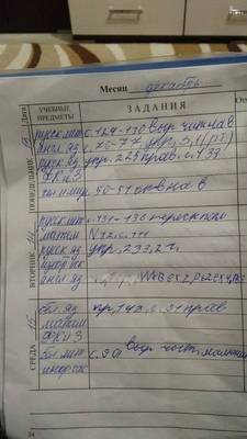 Пракорина Ирина Адамовна