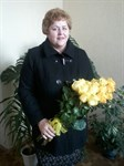Салахутдинова Динара Мияссаровна