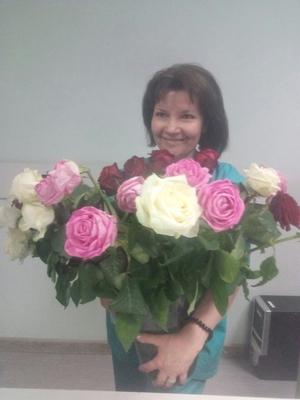 Гужва Анна Николаевна