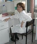 Конопляник Наталия Валентиновна