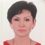 Терех Оксана Кондратьевна