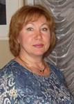 Ерина Светлана Александровна